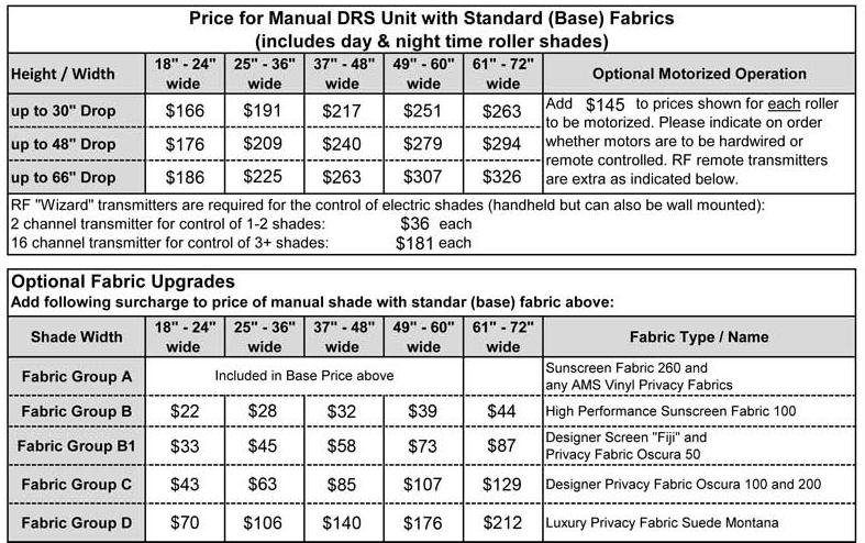 Manual Shade Pricing